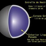 Experimento precisa limite de la masa de las estrellas de neutrones