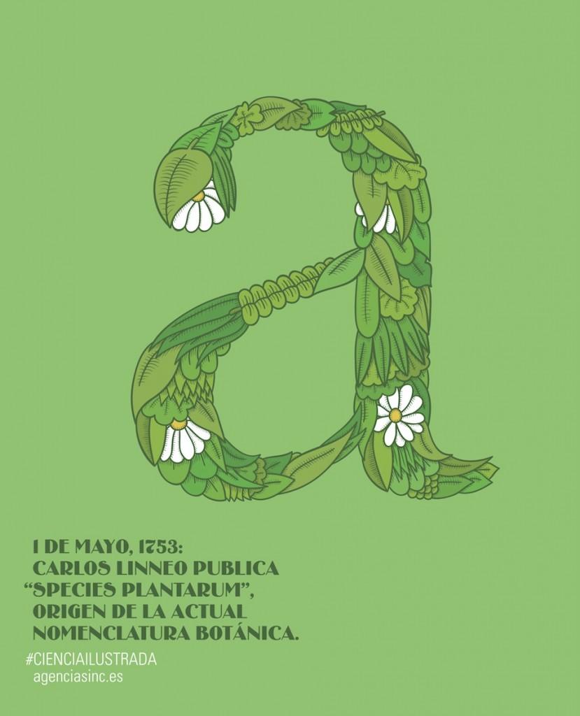 Species Plantarum, el inicio de la nomenclatura botánica, apareció el 1 de mayo de 1753