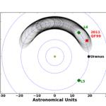 Urano, tiene su primer asteroide troyano (VIDEO)