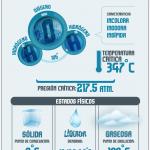 Conocer el agua, ¿para qué, si nada más el 70% de la superficie del planeta es agua?