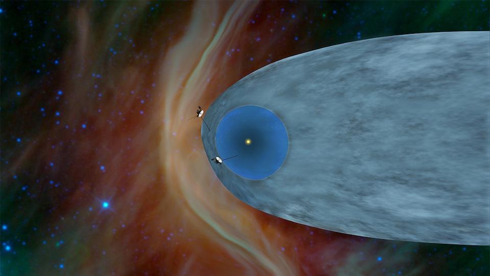 Las Voyager saliendo del Sistema Solar, la 1 fuera la 2 en la burbuja, NASA:JPL-Caltech