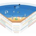 La UE promueve un Plan Espacial Marítimo para la zona europea del Atlántico