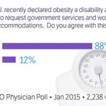 La obesidad no es una discapacidad, según la mayoría de los doctores de SERMO