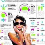 Mil millones de jóvenes, en riesgo de sufrir sordera por el uso inapropiado de auriculares