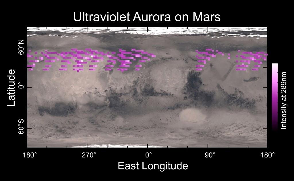 Auroras en Marte