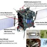 Ciencia fricción: asegurando que las cosas se muevan en el espacio