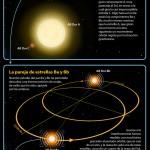 Descubren una intensa emisión en radio de una estrella binaria diminuta que obliga a revisar los modelos estelares