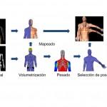 Desarrollan simuladores para entrenar a profesionales sanitarios, en España