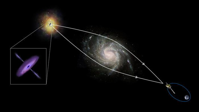 El 'agujeronegro-scopio', creado con la gravedad cósmica