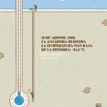La temperatura más baja registrada en la historia, el 10 de agosto de 2010… Y en pleno verano