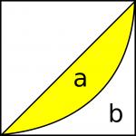 Matemática de la desigualdad
