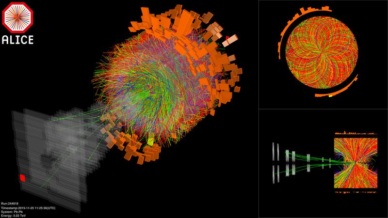 Colisión de iones de plomo dentro del detector ALICE- CERN
