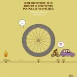 El neumático de Thompson, un invento que se adelantó a su tiempo