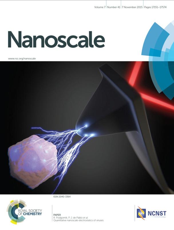 Fuerza electrostática entre un virus y una punta del microscopio de fuerzas atómicas- Nanoscale