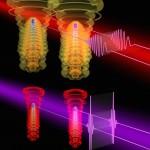 ¿Rayos X a partir de radiación ultravioleta?