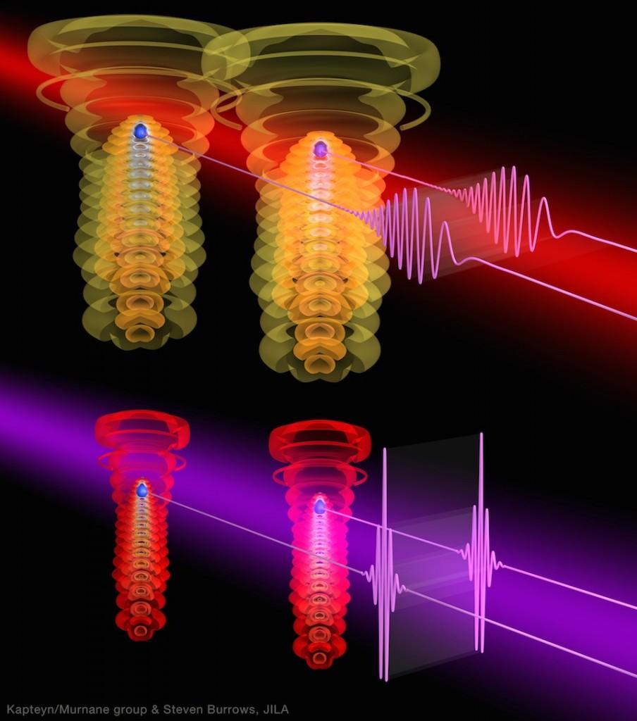Laser infrarrojo (arriba) y láser UV produciendo diferentes tipos de rayos X- Imagen JILA