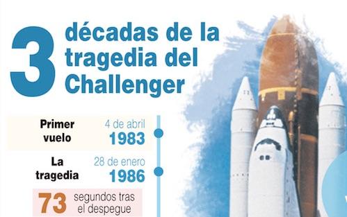 3 décadas de la tragedia del Challenger