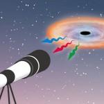Cómo observar un agujero negro con un telescopio de aficionado (VIDEOS)