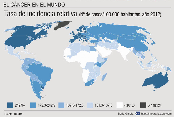 Incidencia del cáncer en el mundo- EFE