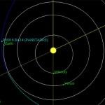 Pan STARRS, el cometa que más se acercó a la Tierra en 246 años, pasó el 22 de marzo de 2016… y llegó con su gemelo