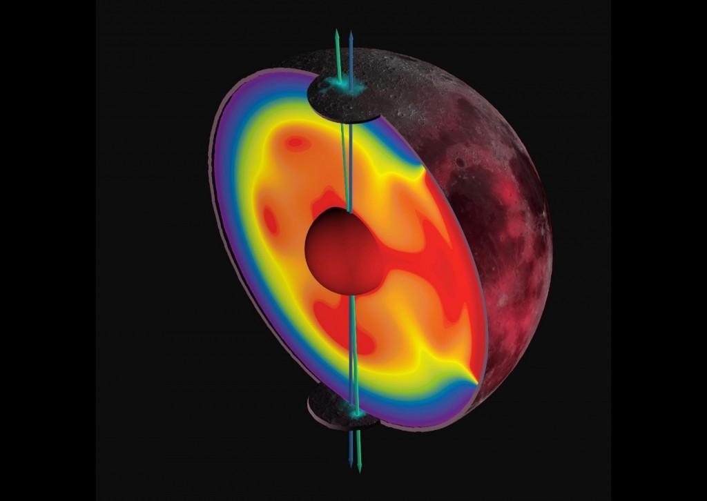 El antiguo eje de rotación de la Luna (en verde) y el actual (en azul)- James Tuttle Keane