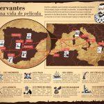 Miguel de Cervantes ¿Un aventurero convertido en escritor?