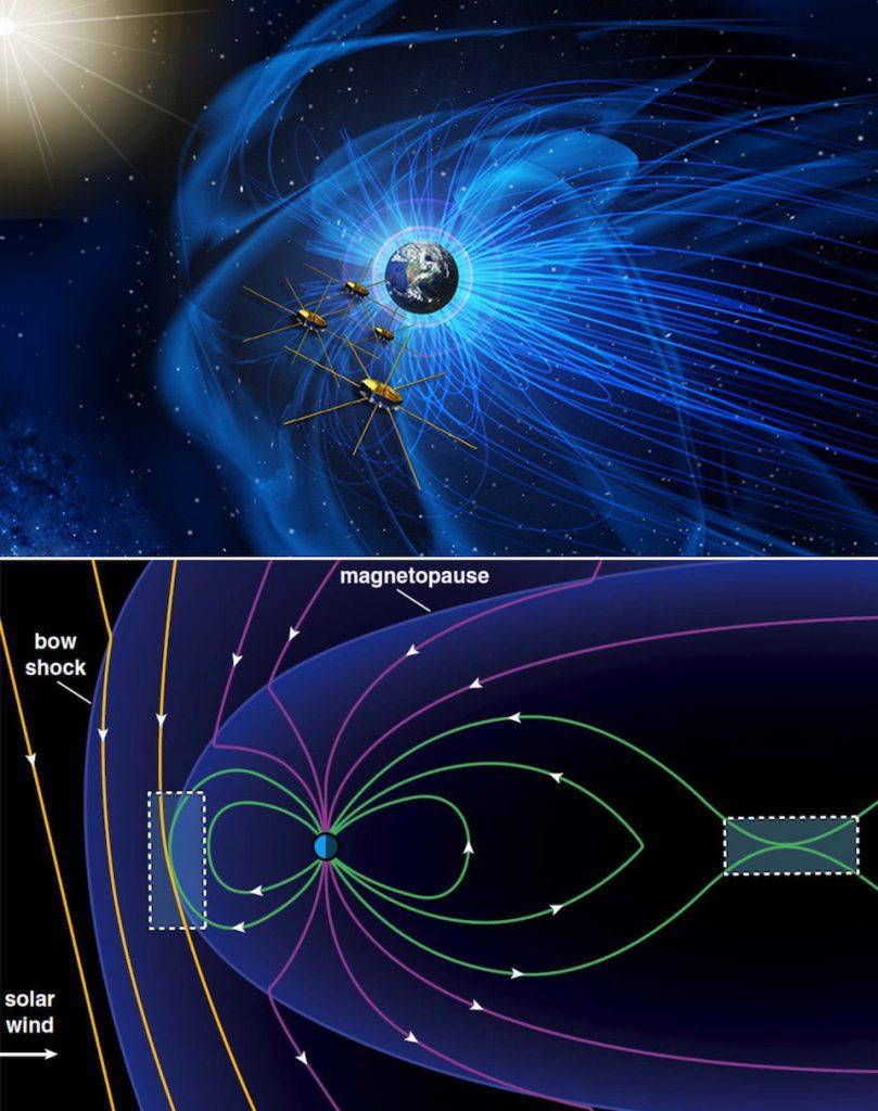 Experimento Magnetospheric Multiscale (MMS) para la reconexión magnética- NASA, James Burch