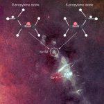 Hallan en el espacio interestelar una molécula que puede ser diestra o zurda