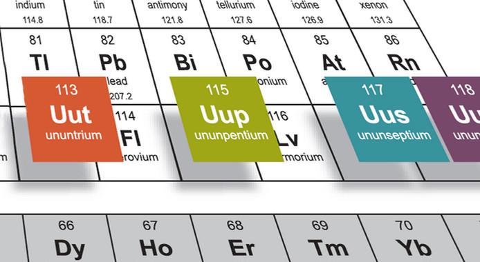 Los elementos 113, 115, 117 y 118 pronto podrían cambiar sus nombres provisionales (ununtrium, ununpentium, ununseptium y ununoctium) por otros oficiales, que en castellano podrían ser nihonio, moscovio, tenesino y oganesón. / IUPAC