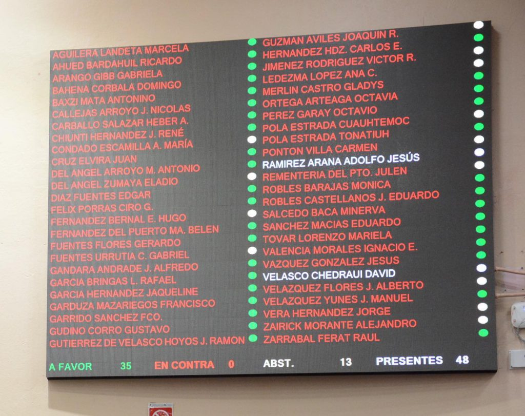 Votación por la Autonomía presupuestal de la UV en la Legislatura de Veracruz