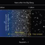 La detección de oxígeno más distante hecha hasta ahora, a 13,100 millones de años luz