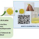 La zeína, una alternativa sostenible a los materiales plásticos en biosensores