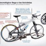 Bicicletas con dopaje tecnológico