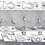 Luigi Galvani, descubridor de la electricidad en el sistema nervioso de los animales
