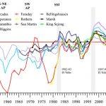 La Península Antártica parece estarse enfriando otra vez