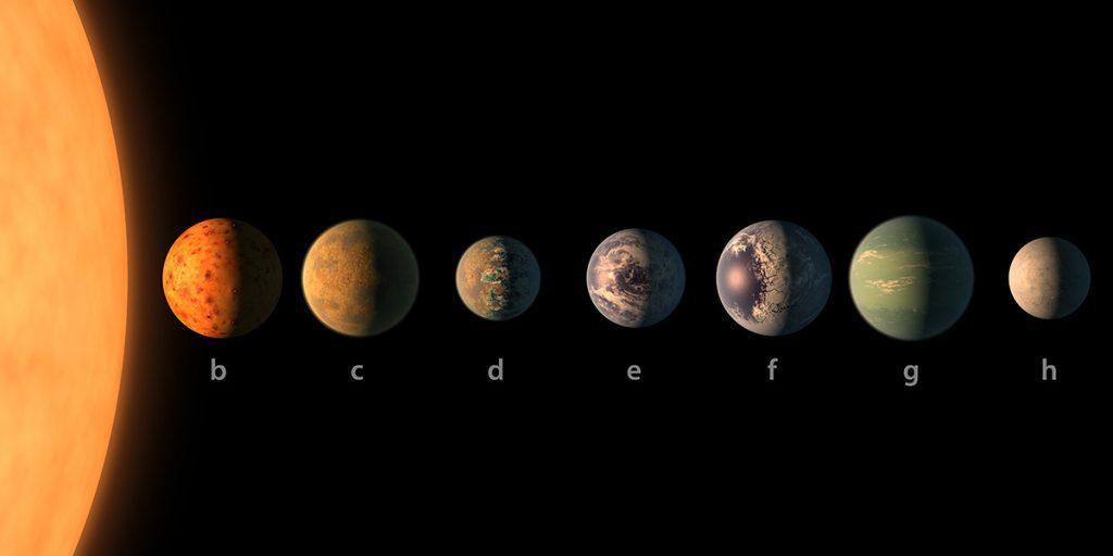 Los 7 exoplanetas del Sistema TRAPPIST-1