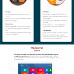 Estilos y tendencias del diseño web mobile – Infografía