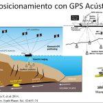 Investigación conjunta México-Japón para la detección temprana de terremotos y tsunamis en el Pacífico mexicano