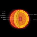 El núcleo del Sol es 4 veces más rápido que su superficie