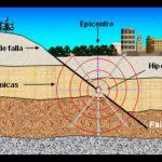 Indispensables ciencia y tecnología para comprender y enfrentar los sismos