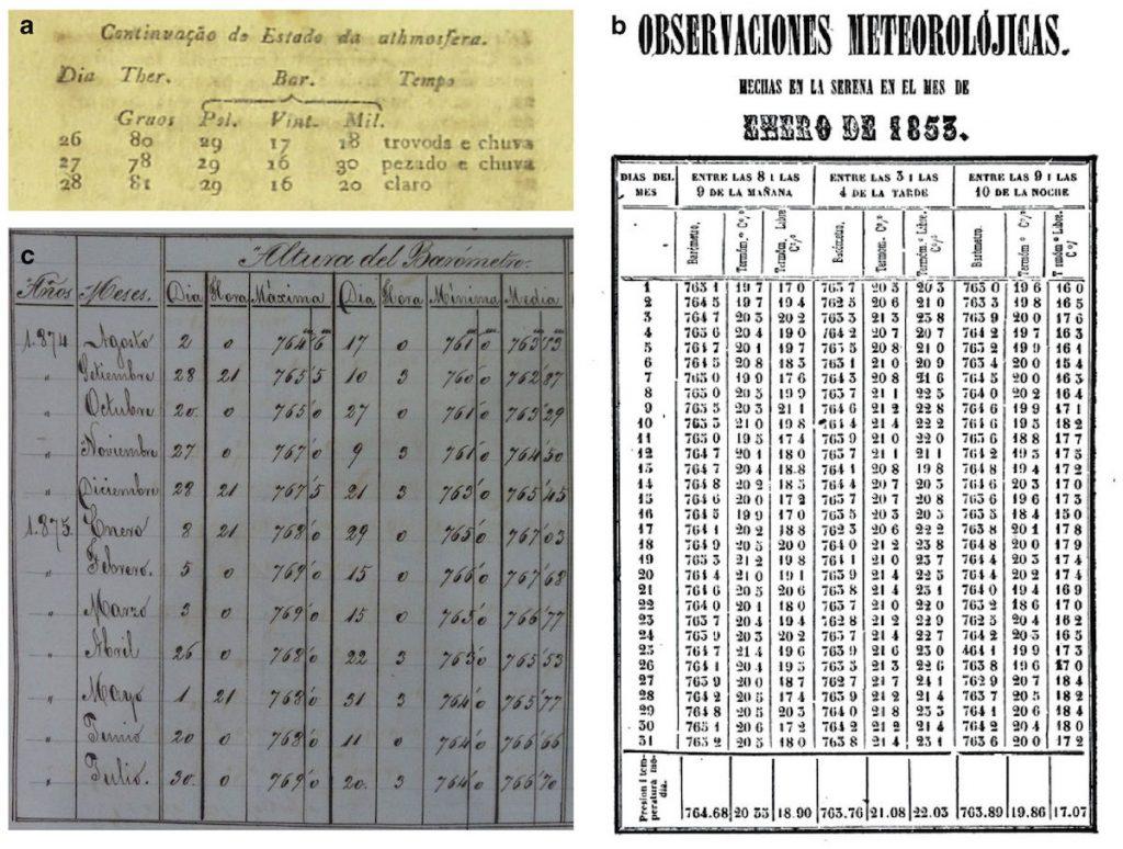 Observaciones meteorologicas en America Latina siglo XVIII y XIX