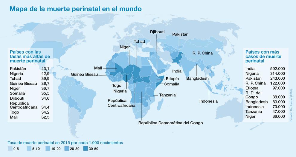 Los países donde más muertes perinatales ocurren