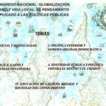 Invitan al Primer Congreso Nacional sobre Globalización, Federalismo y Vida Local