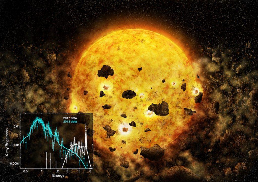 Por primera vez, los científicos pueden haber observado la destrucción de un planeta infantil por una joven estrella