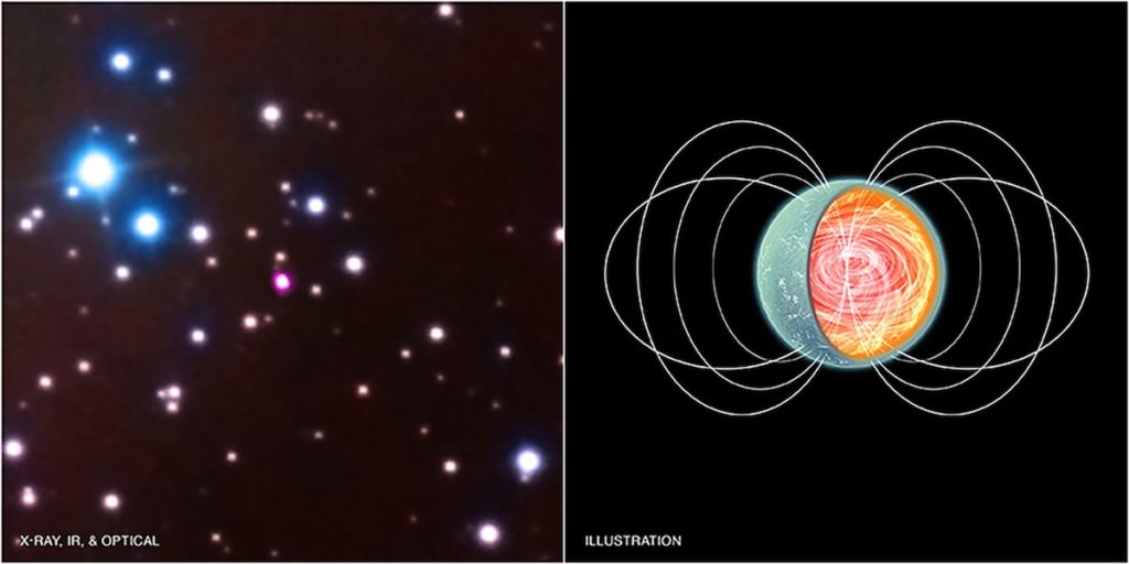 Magnetar SGR 0418+5729- NASA / SWIFT, CHANDRA, XMM-NEWTON