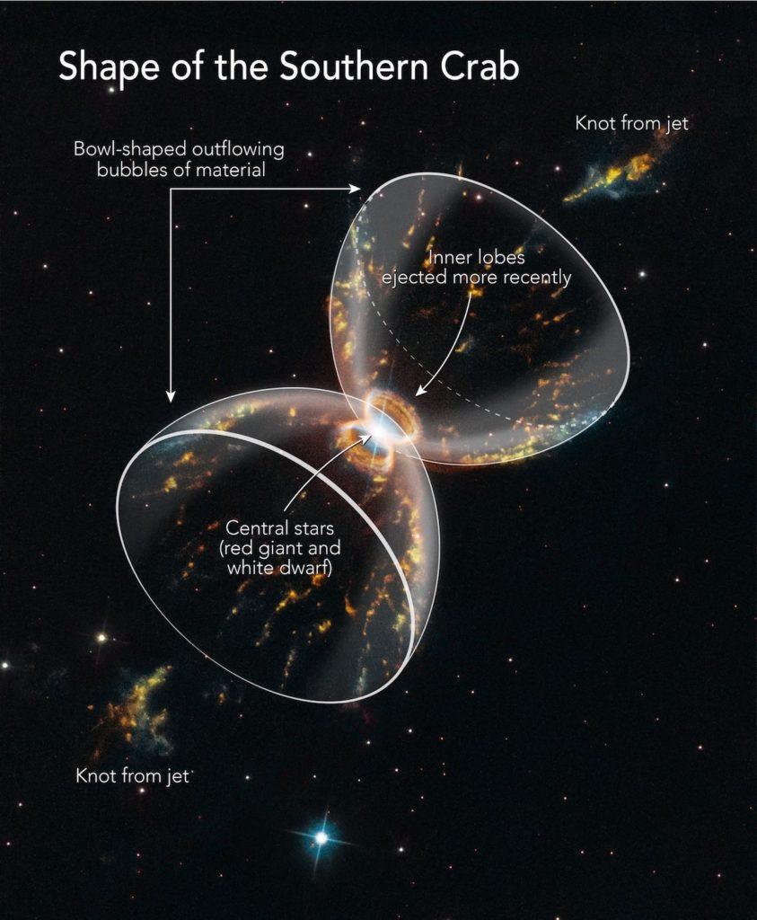 La extraña forma de reloj de arena de la nebulosa del Cangrejo- Imagen para celebrar el 29 aniversario del telescopio espacial Hubble