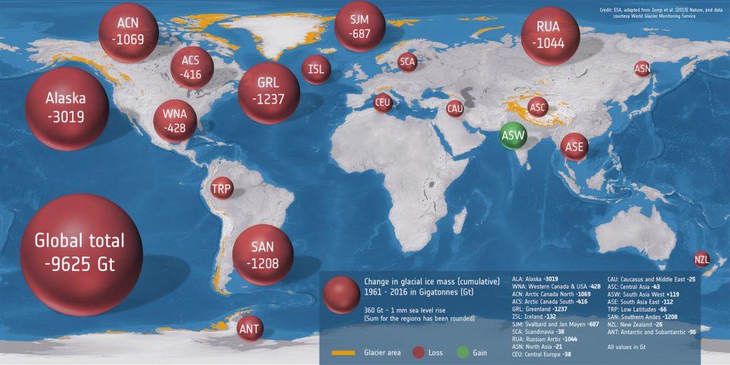 Pérdida total de masa de los glaciares 1961–2016