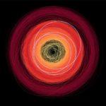 """""""Fotografía"""" de 14,000 asteroides conocidos en nuestro Sistema Solar"""