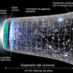 A los científicos no les cuadran las medidas de la expansión del Universo